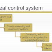 سیستم های کنترل استراتژیک